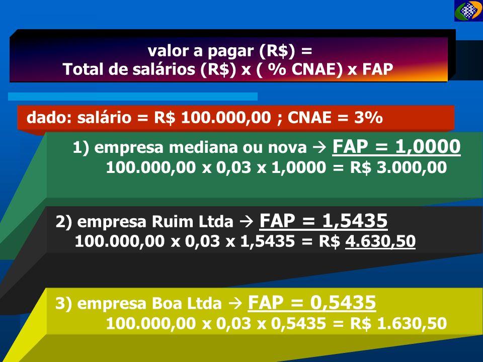 Total de salários (R$) x ( % CNAE) x FAP valor a pagar (R$) =