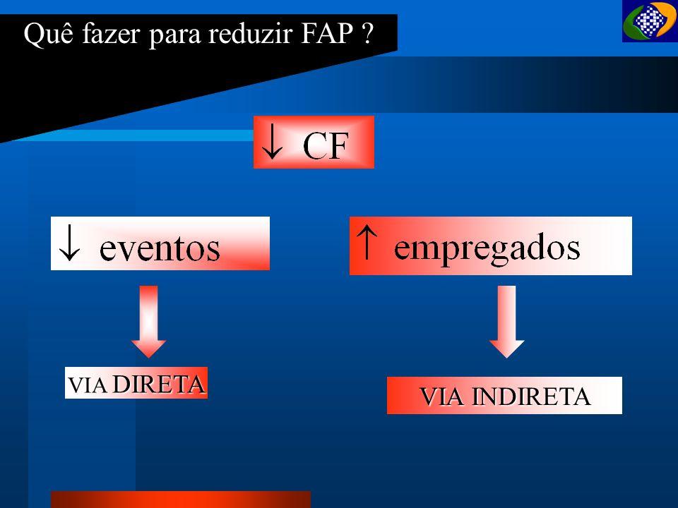 Quê fazer para reduzir FAP