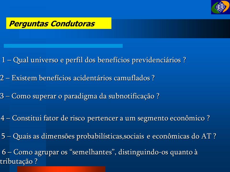 1 – Qual universo e perfil dos benefícios previdenciários