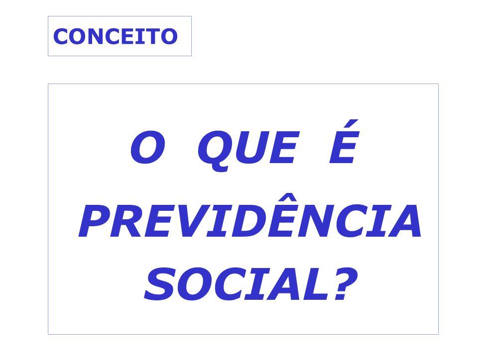 O QUE É PREVIDÊNCIA SOCIAL
