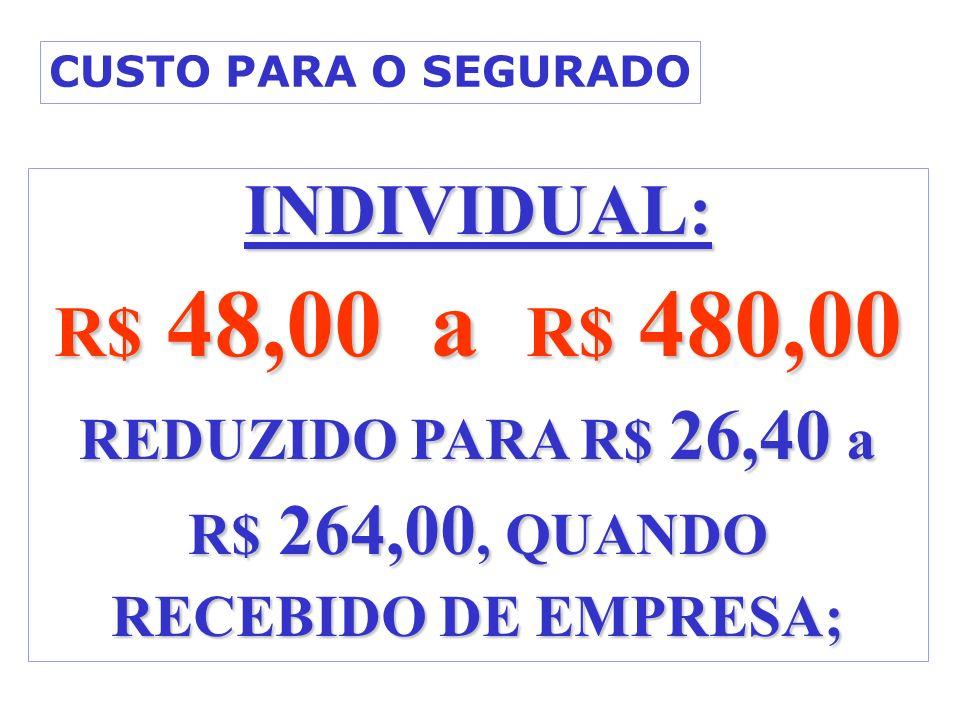 R$ 264,00, QUANDO RECEBIDO DE EMPRESA;