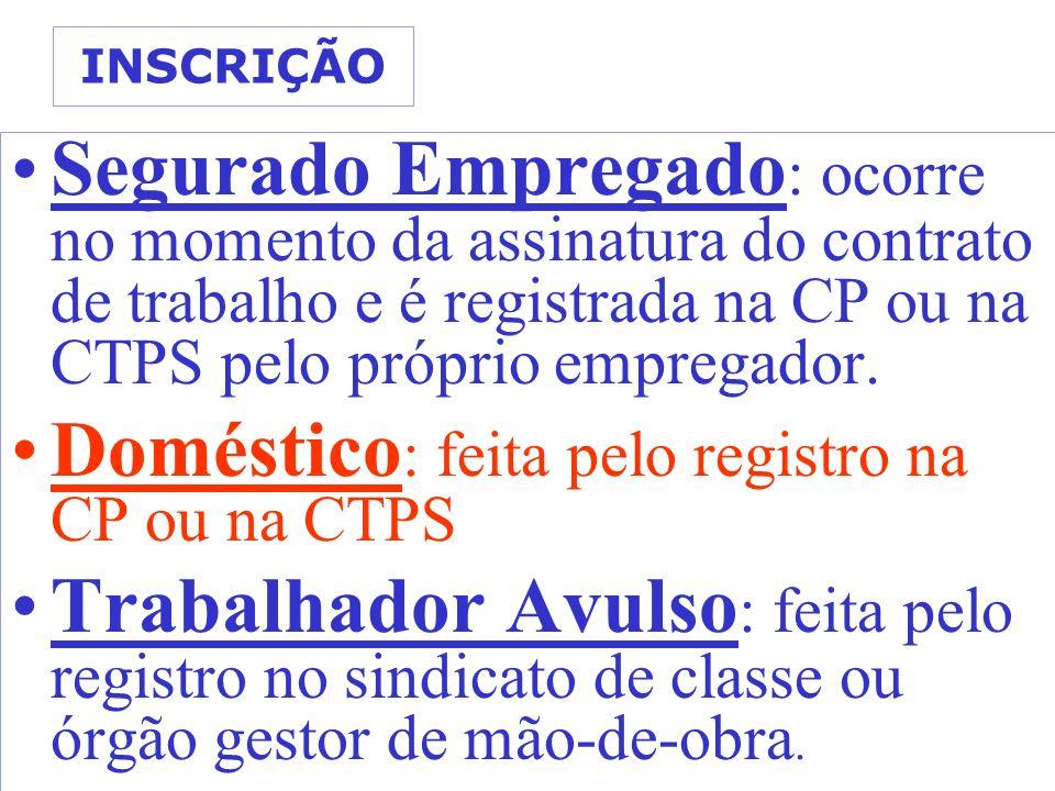 Doméstico: feita pelo registro na CP ou na CTPS