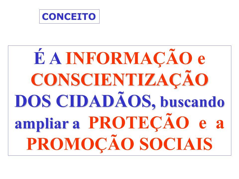 CONCEITO É A INFORMAÇÃO e CONSCIENTIZAÇÃO DOS CIDADÃOS, buscando ampliar a PROTEÇÃO e a PROMOÇÃO SOCIAIS.