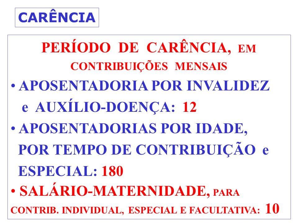 PERÍODO DE CARÊNCIA, EM CONTRIBUIÇÕES MENSAIS