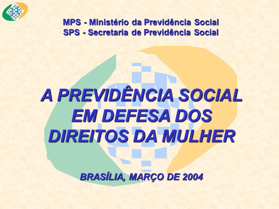 A PREVIDÊNCIA SOCIAL EM DEFESA DOS DIREITOS DA MULHER
