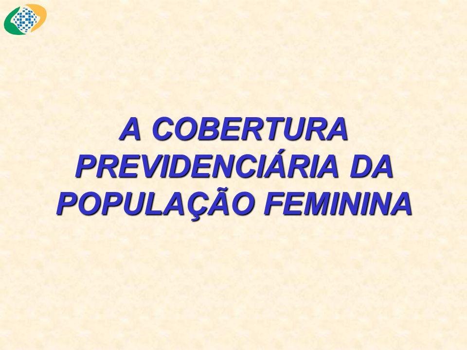 A COBERTURA PREVIDENCIÁRIA DA POPULAÇÃO FEMININA