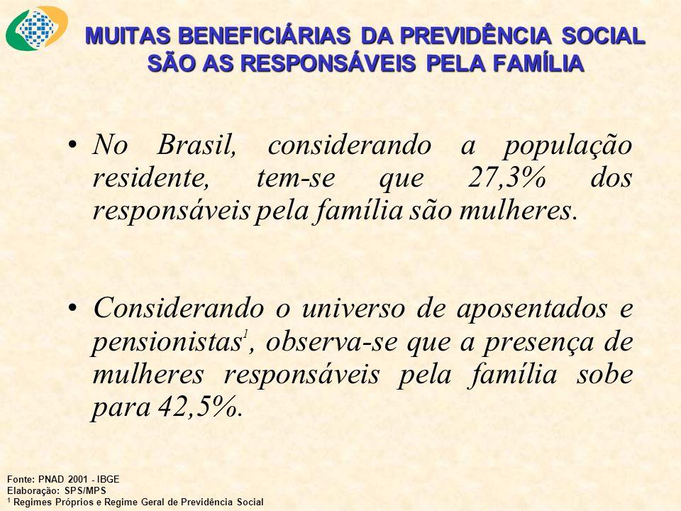 MUITAS BENEFICIÁRIAS DA PREVIDÊNCIA SOCIAL SÃO AS RESPONSÁVEIS PELA FAMÍLIA