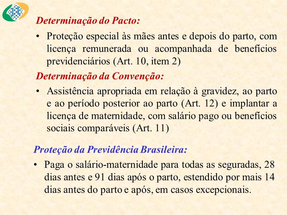 Determinação do Pacto: