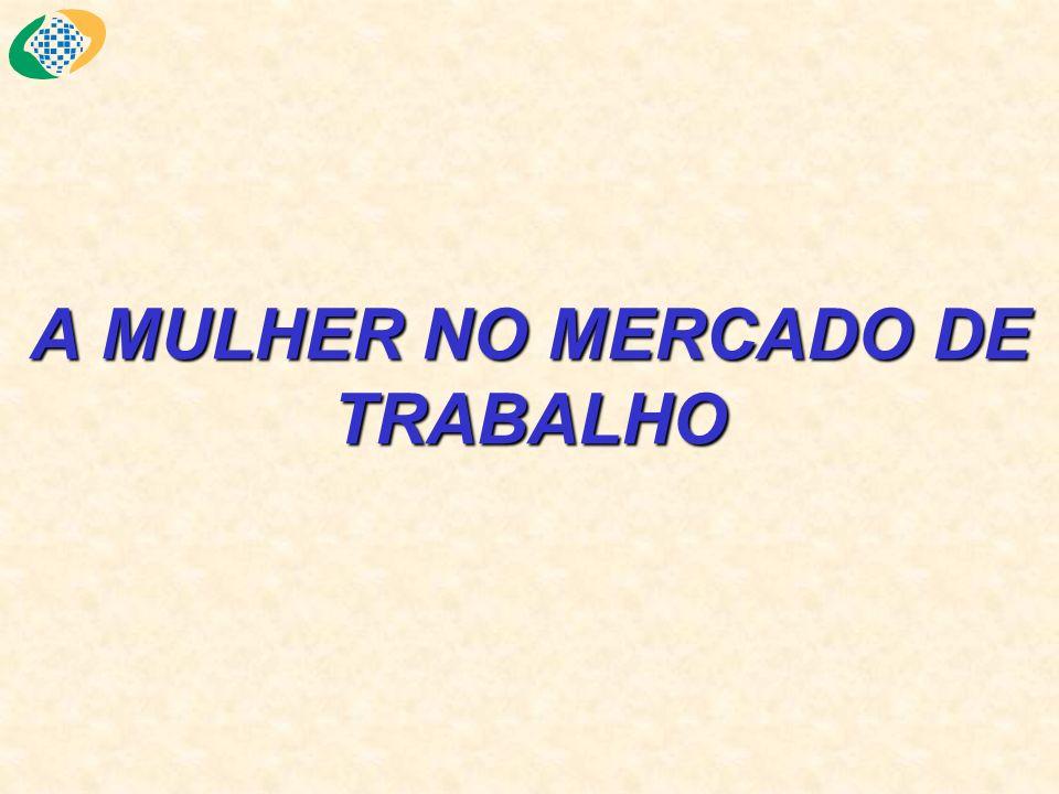 A MULHER NO MERCADO DE TRABALHO