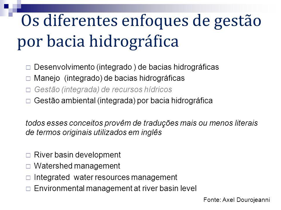 Os diferentes enfoques de gestão por bacia hidrográfica