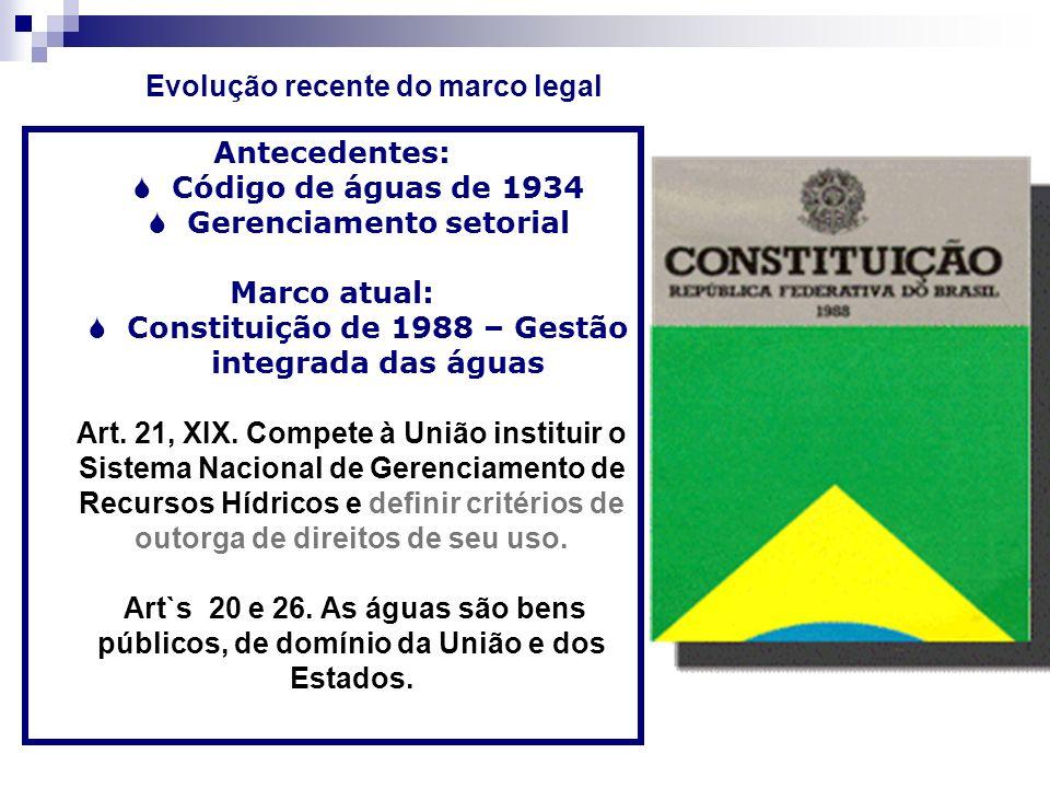 Evolução recente do marco legal