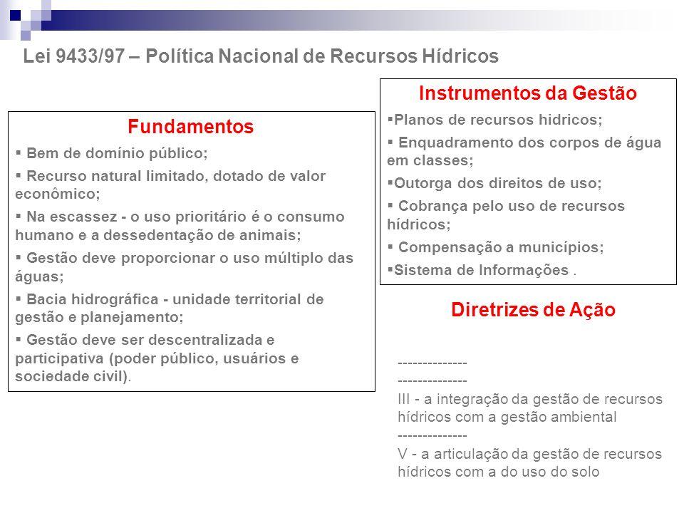 Lei 9433/97 – Política Nacional de Recursos Hídricos