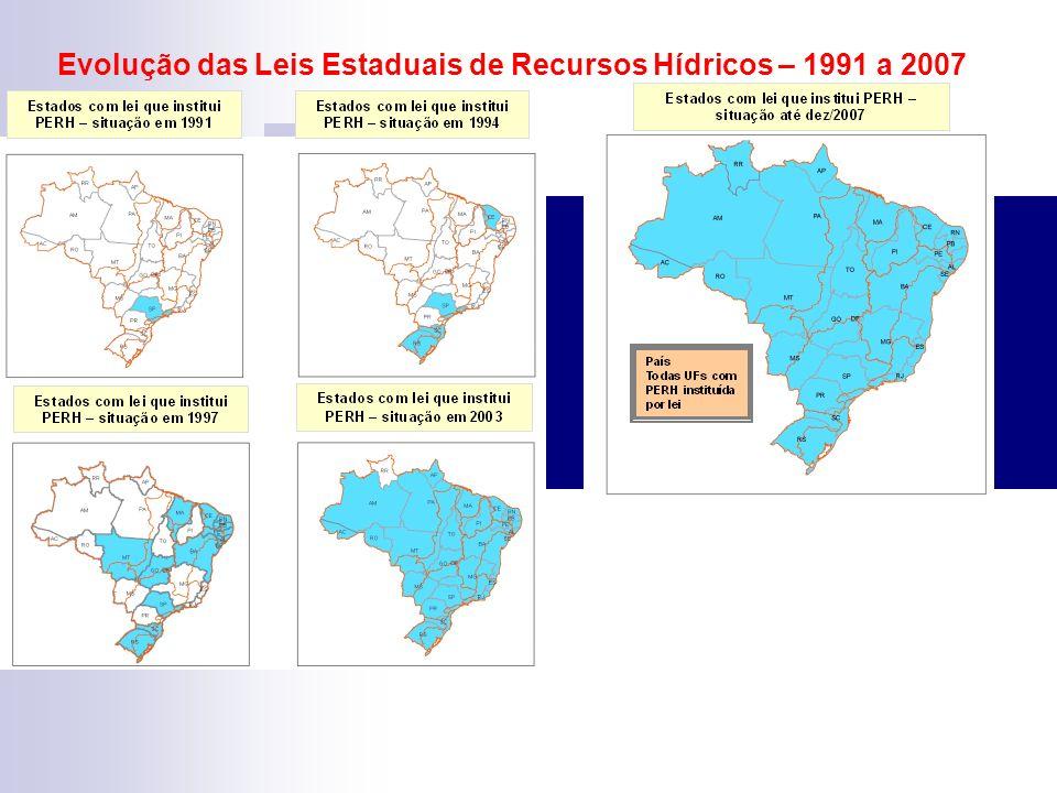 Evolução das Leis Estaduais de Recursos Hídricos – 1991 a 2007