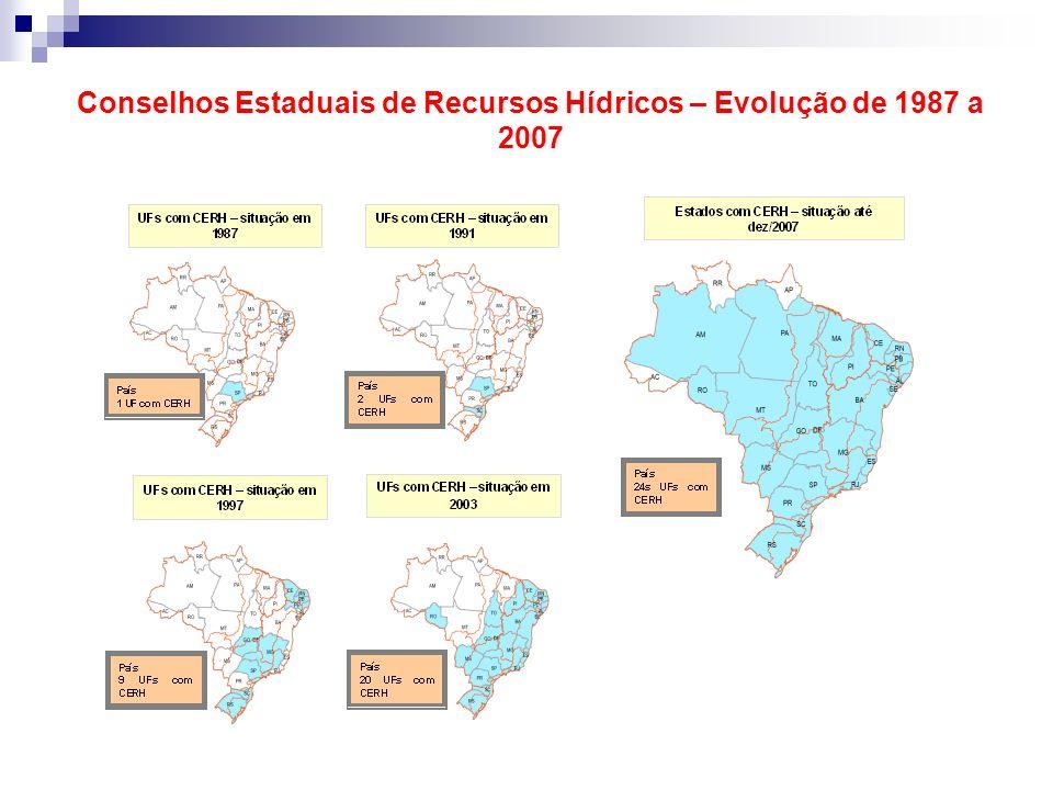 Conselhos Estaduais de Recursos Hídricos – Evolução de 1987 a 2007