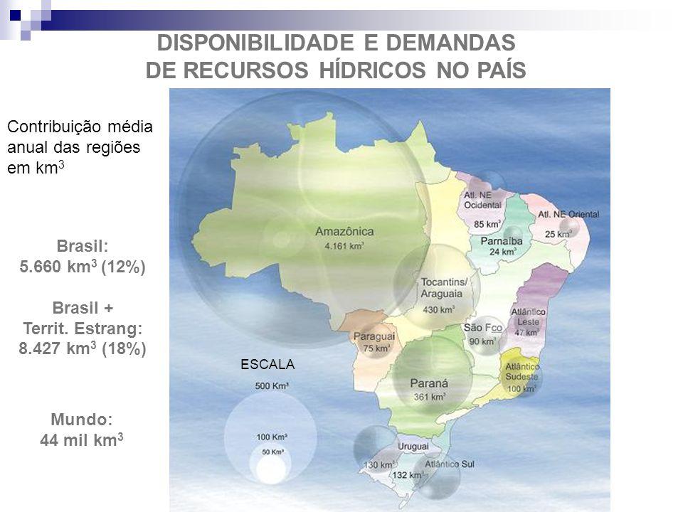 Contribuição média anual das regiões em km3