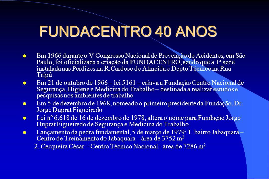 FUNDACENTRO 40 ANOS