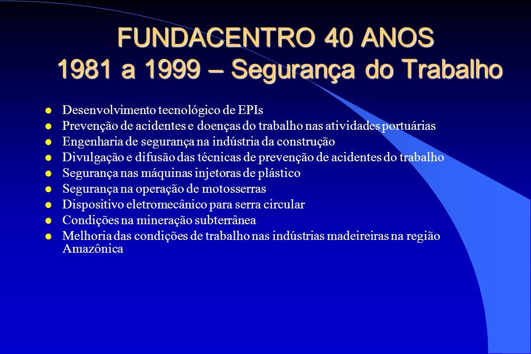 FUNDACENTRO 40 ANOS 1981 a 1999 – Segurança do Trabalho