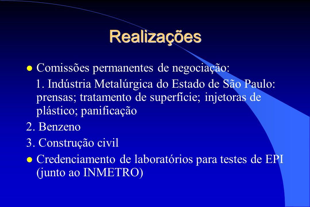 Realizações Comissões permanentes de negociação:
