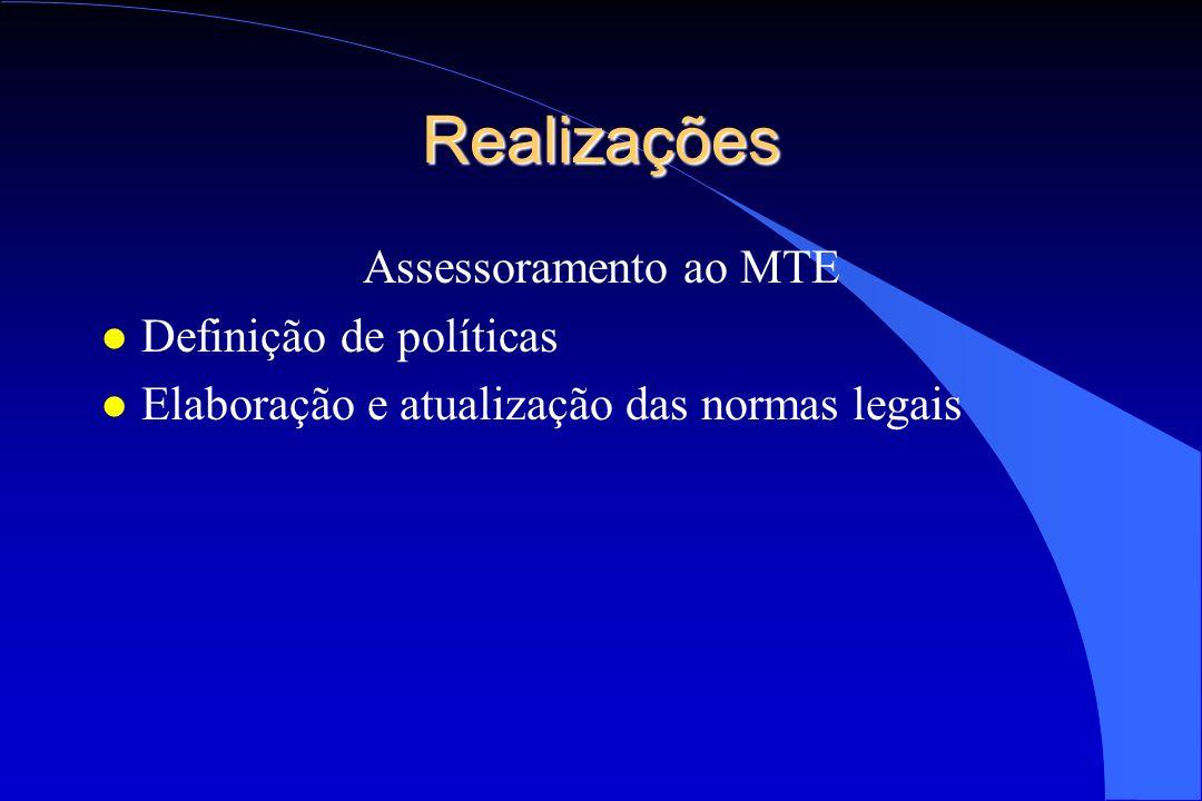 Realizações Assessoramento ao MTE Definição de políticas