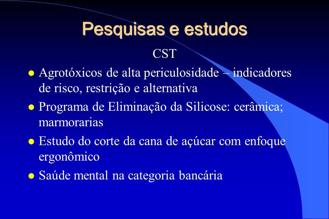 Pesquisas e estudos CST