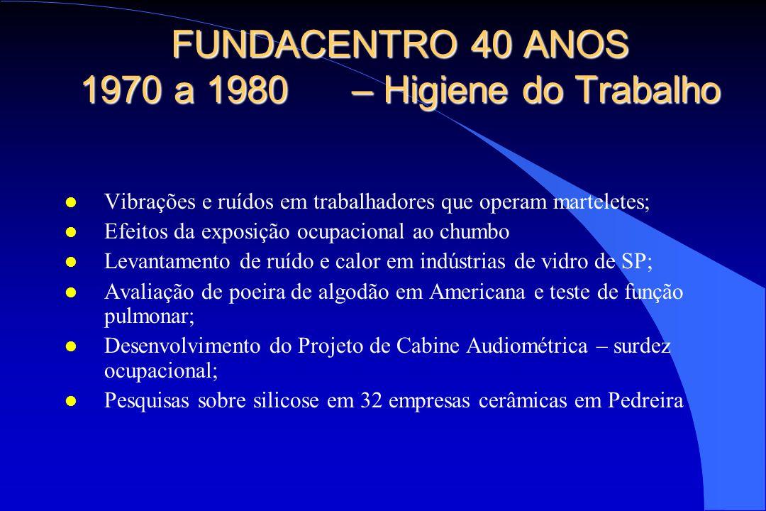 FUNDACENTRO 40 ANOS 1970 a 1980 – Higiene do Trabalho
