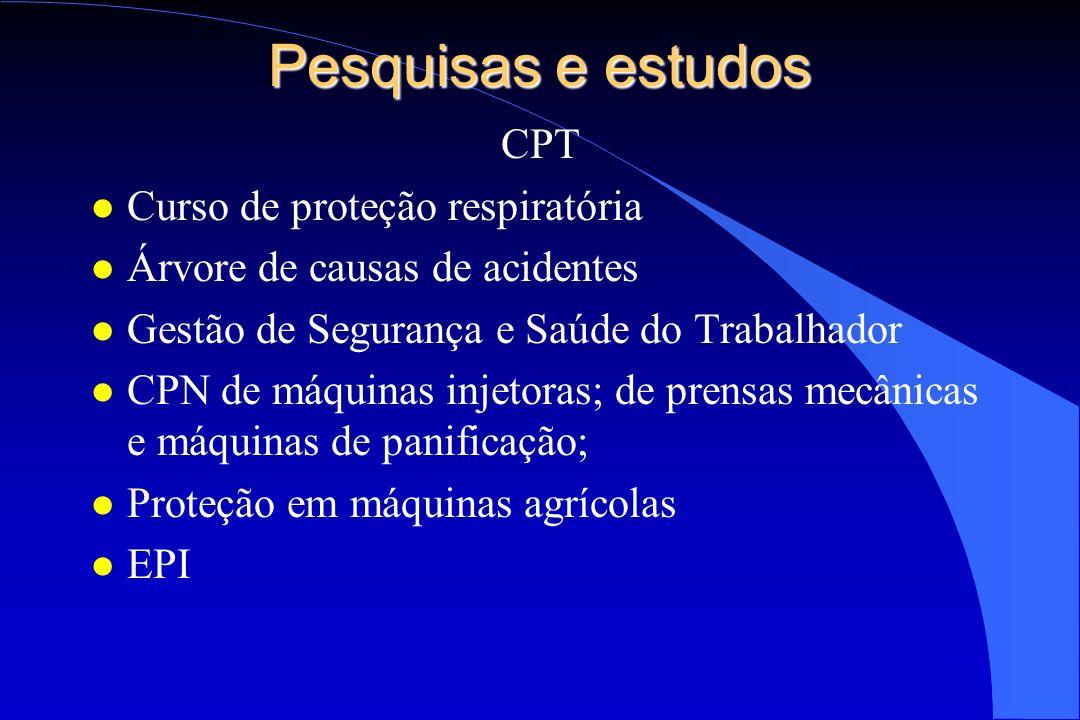 Pesquisas e estudos CPT Curso de proteção respiratória