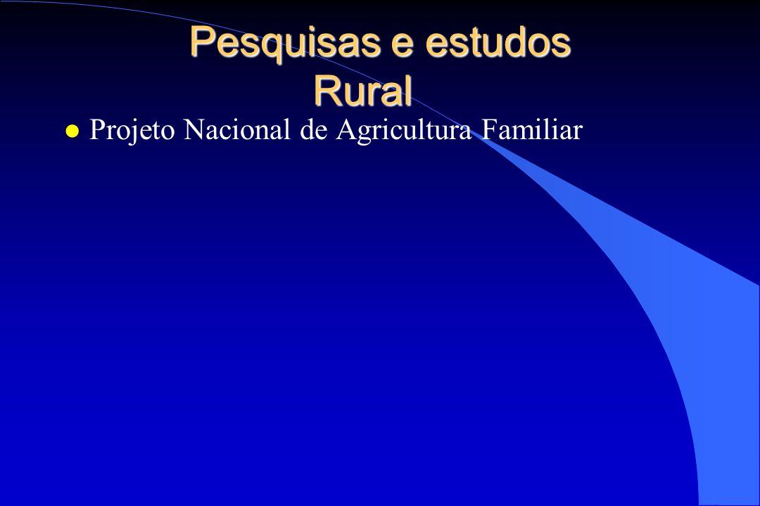 Pesquisas e estudos Rural