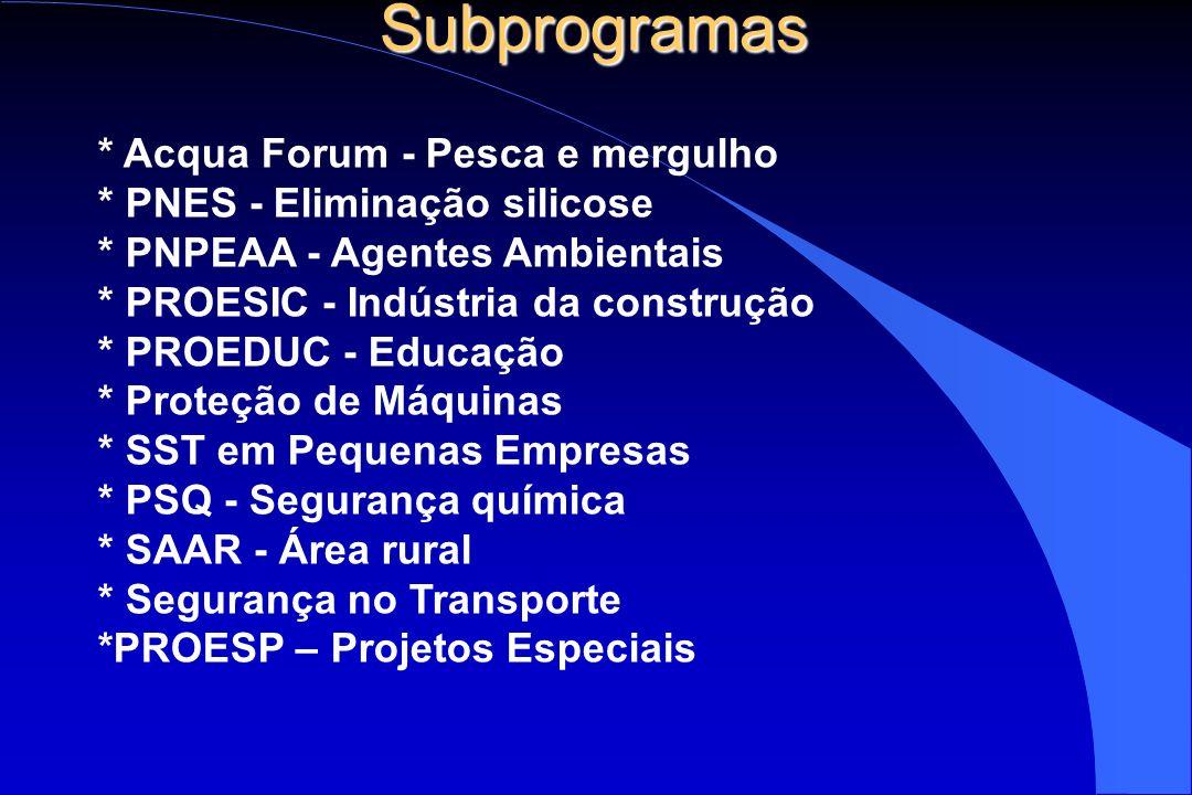 Subprogramas * Acqua Forum - Pesca e mergulho