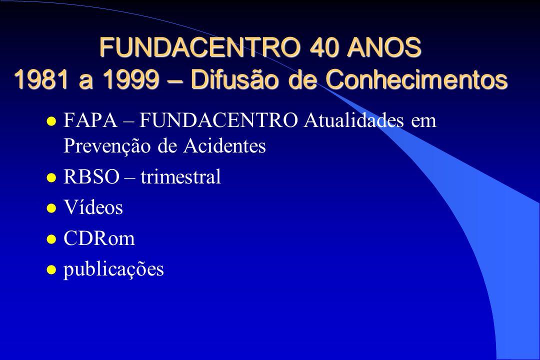 FUNDACENTRO 40 ANOS 1981 a 1999 – Difusão de Conhecimentos