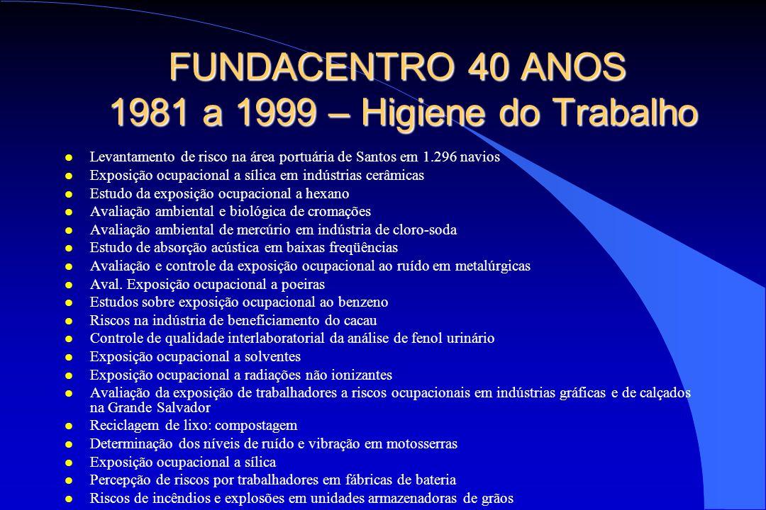 FUNDACENTRO 40 ANOS 1981 a 1999 – Higiene do Trabalho