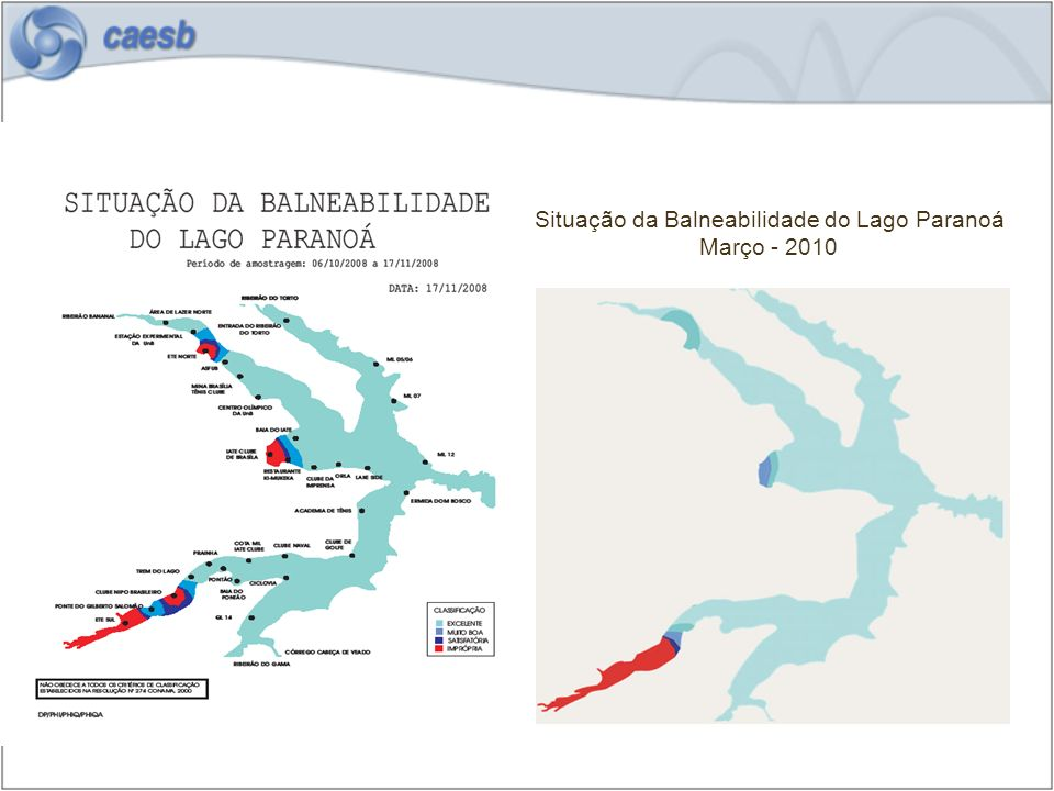 Situação da Balneabilidade do Lago Paranoá