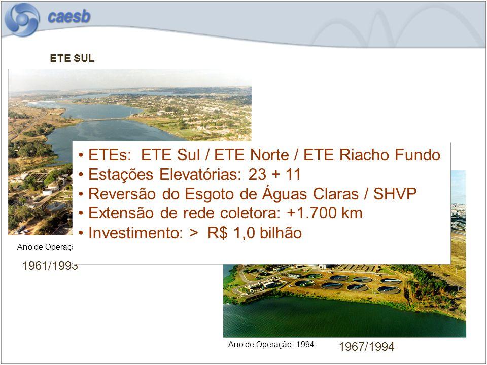 ETEs: ETE Sul / ETE Norte / ETE Riacho Fundo