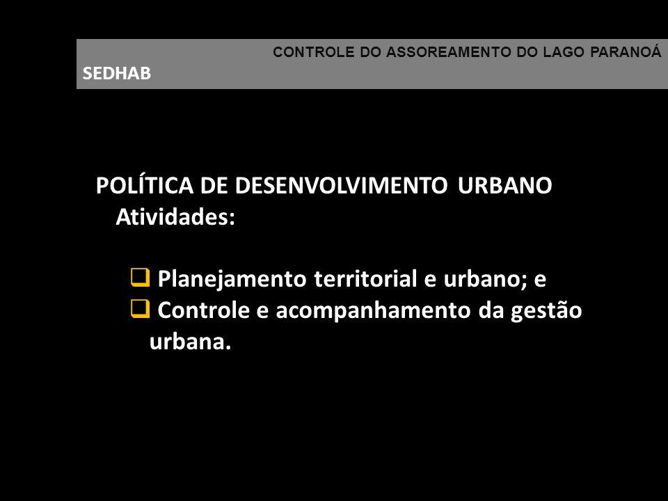 POLÍTICA DE DESENVOLVIMENTO URBANO Atividades: