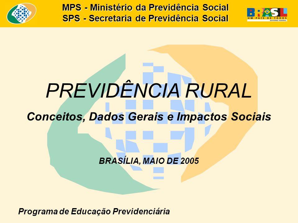 PREVIDÊNCIA RURAL Conceitos, Dados Gerais e Impactos Sociais