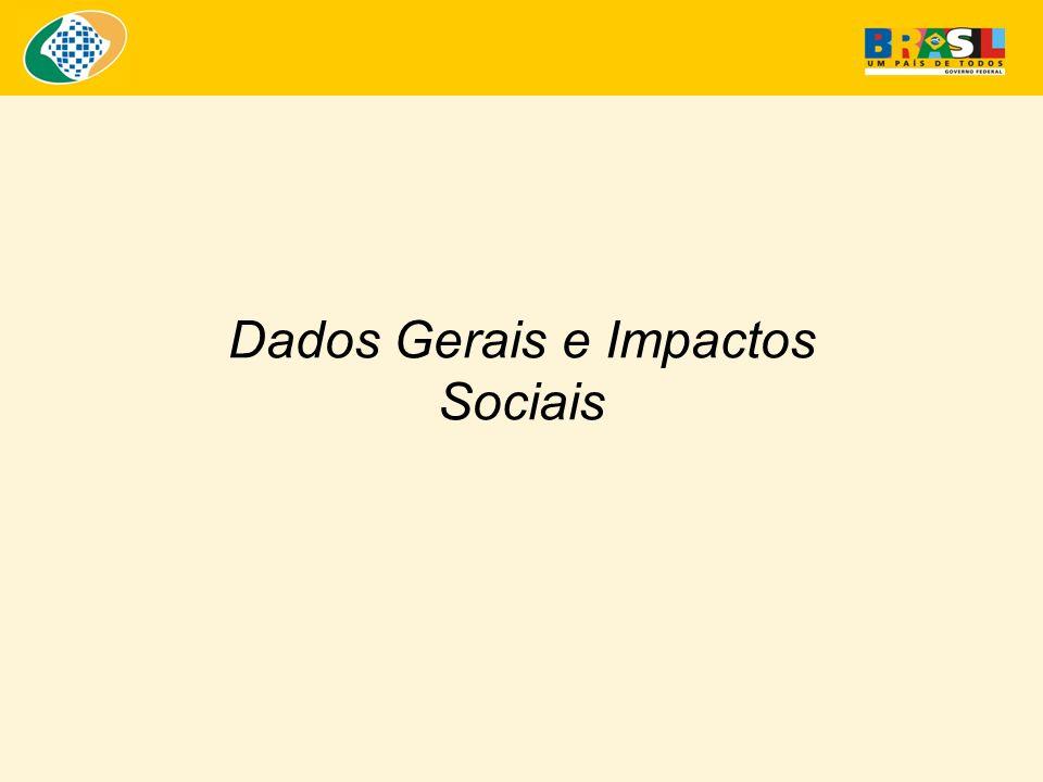 Dados Gerais e Impactos