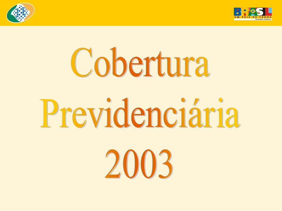 Cobertura Previdenciária 2003