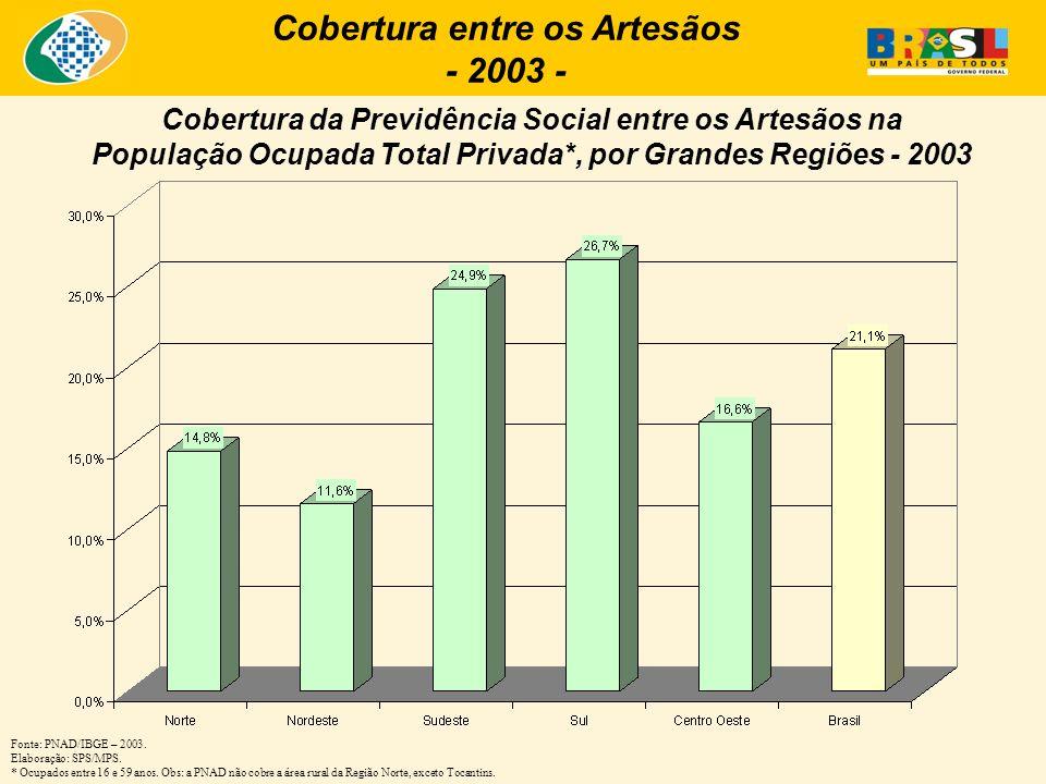 Cobertura entre os Artesãos - 2003 -