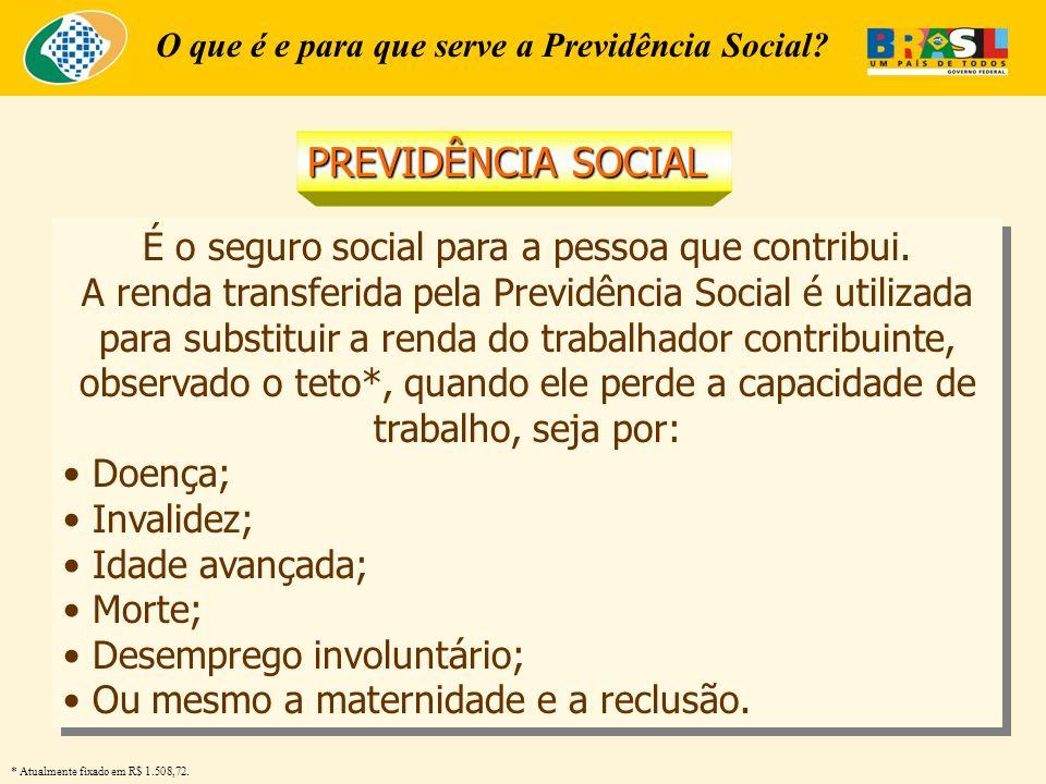 O que é e para que serve a Previdência Social