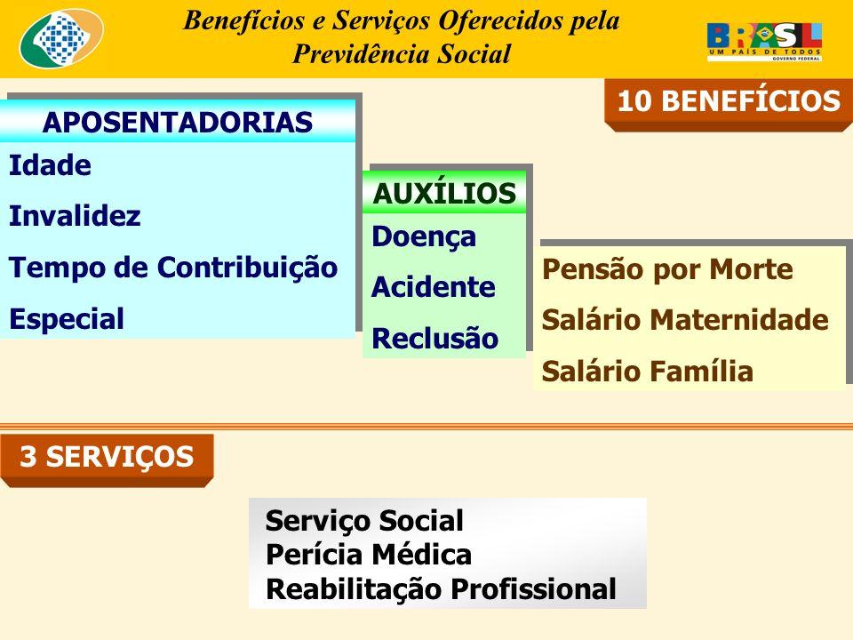 Benefícios e Serviços Oferecidos pela