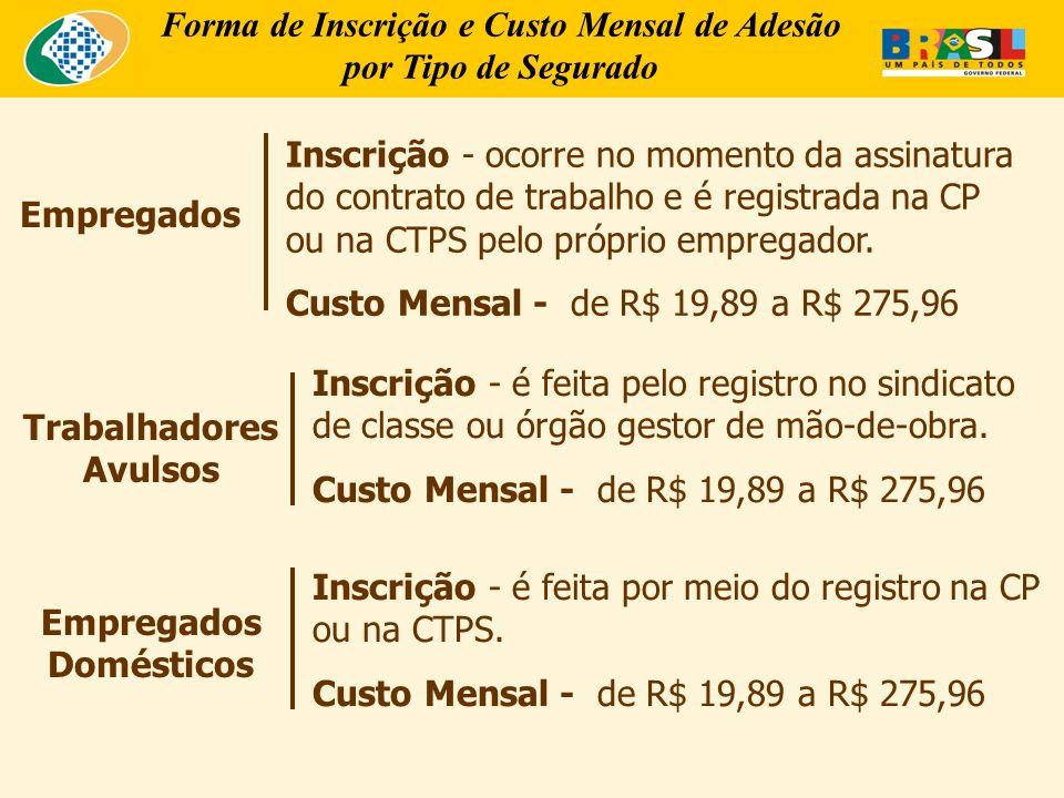 Forma de Inscrição e Custo Mensal de Adesão por Tipo de Segurado