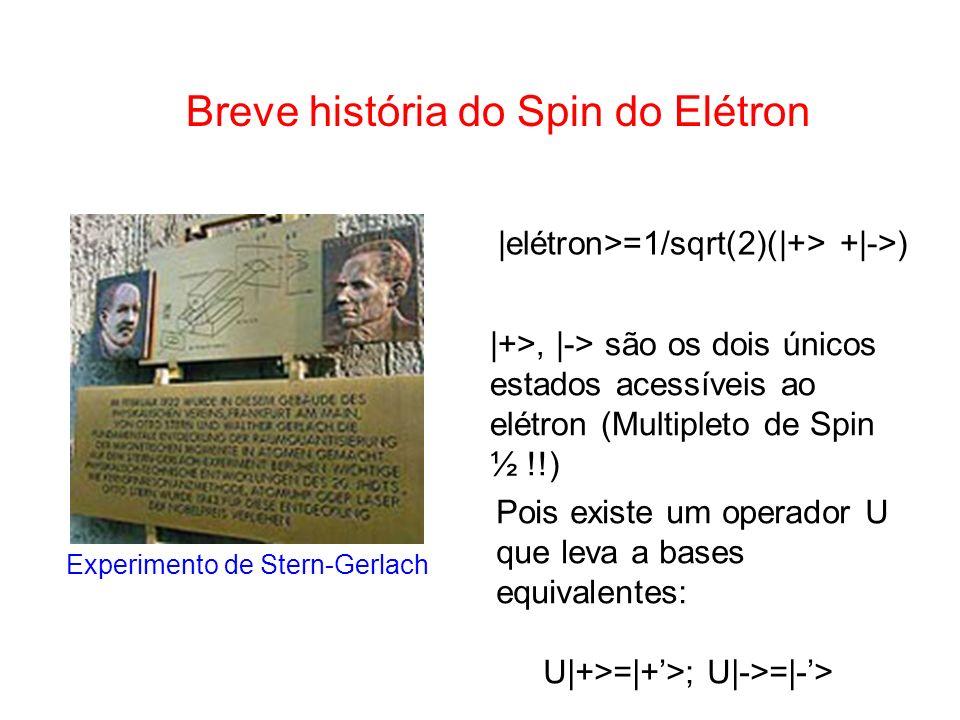 Breve história do Spin do Elétron