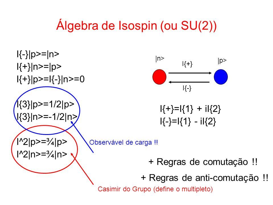 Álgebra de Isospin (ou SU(2))