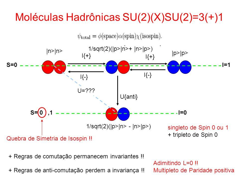 Moléculas Hadrônicas SU(2)(X)SU(2)=3(+)1