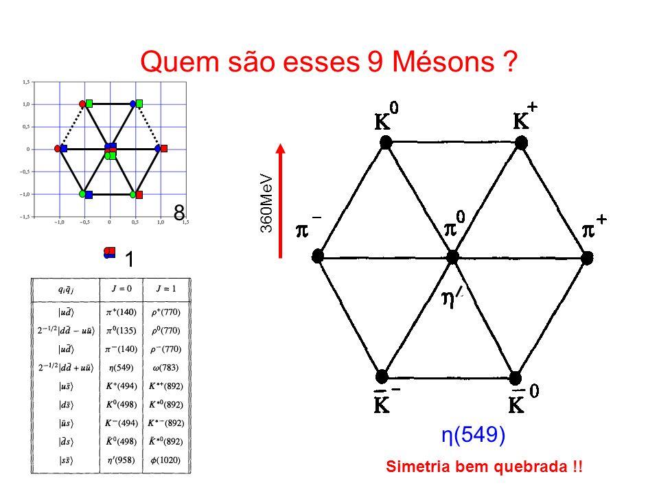 Quem são esses 9 Mésons 8 1 360MeV η(549) Simetria bem quebrada !!