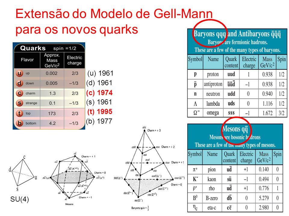 Extensão do Modelo de Gell-Mann para os novos quarks