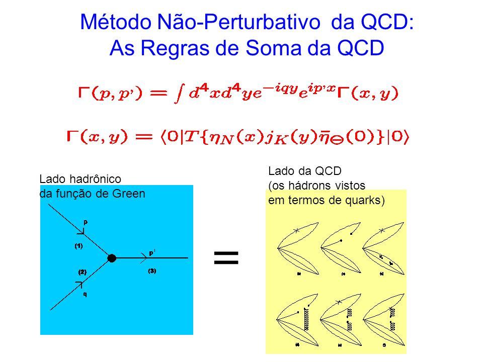 Método Não-Perturbativo da QCD: As Regras de Soma da QCD