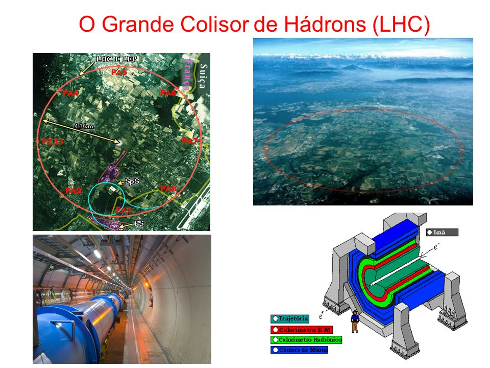 O Grande Colisor de Hádrons (LHC)