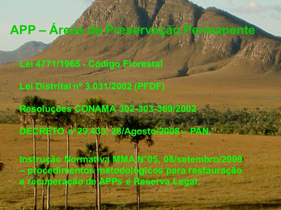 APP – Áreas de Preservação Permanente