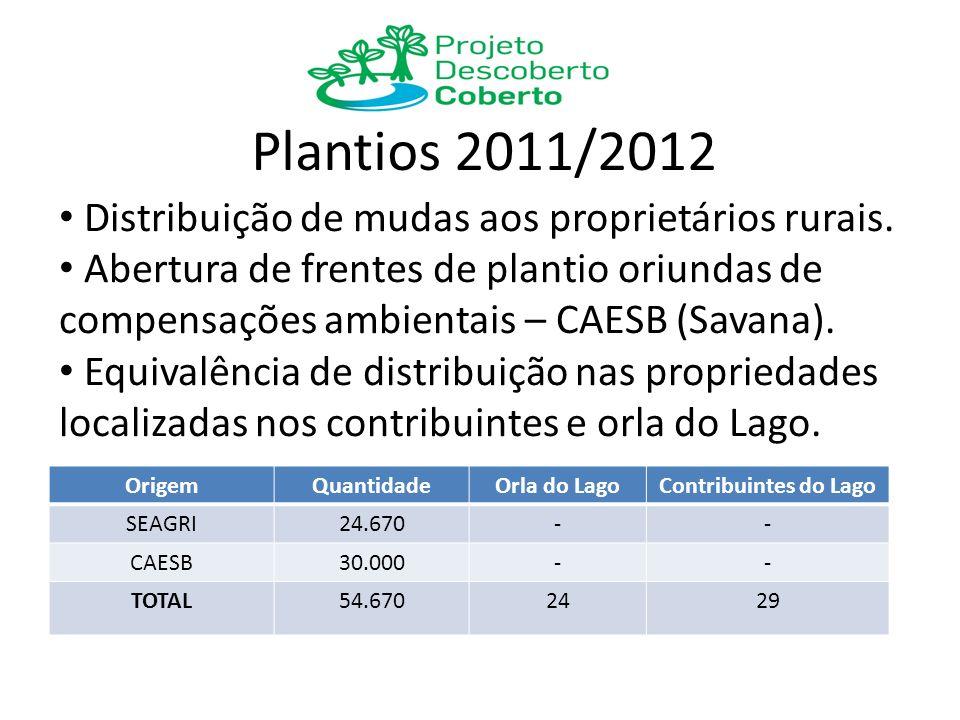 Plantios 2011/2012 Distribuição de mudas aos proprietários rurais.