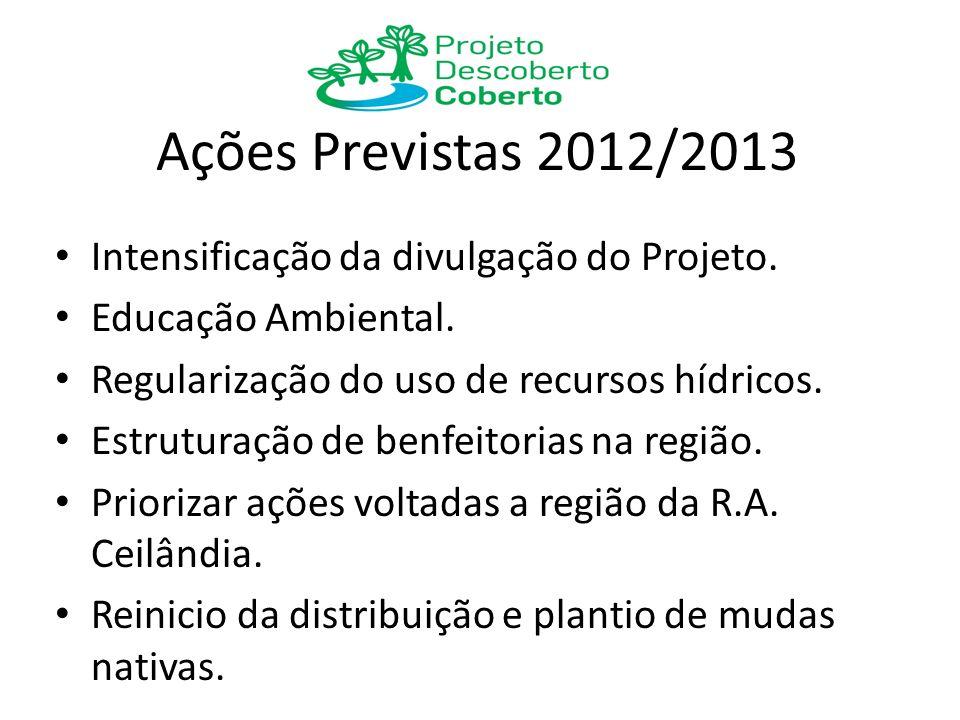 Ações Previstas 2012/2013 Intensificação da divulgação do Projeto.